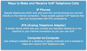 voip telephone call